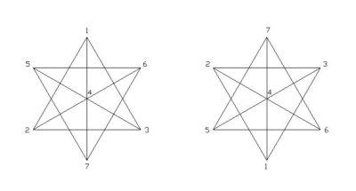 triangoli nineh